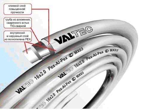 Труба металлопластиковая VALTEC 16х2,0 (в бухте 100м.)