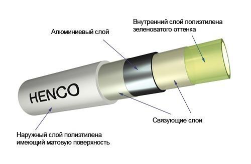 Труба металлопластиковая HENCO 26х3.0 (в бухте 50м.)